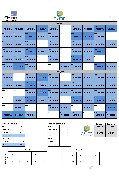 Quadro de Disponibilidade - Village de Caribe 16/11/2012